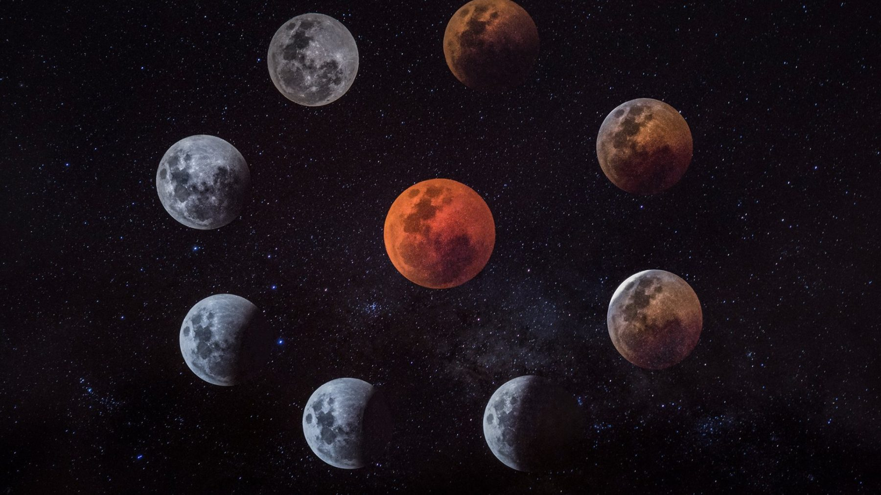 """ The Lunar Eclipse"""